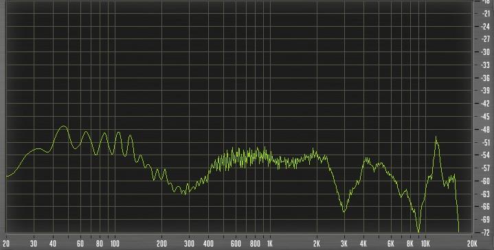 Pioneer SE-DJ5000 FR