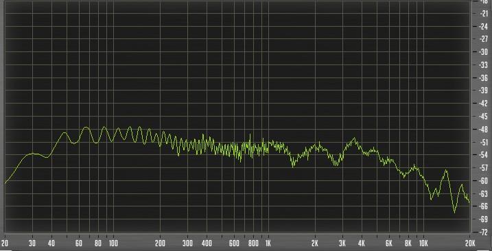 ASennheiser HD650 FR