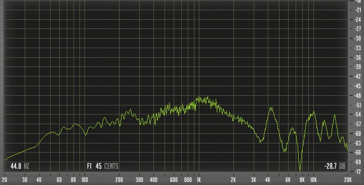 Audio-Technica ATH-M50 FR