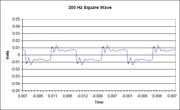 LCD-2 300Hz
