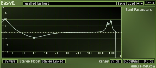 Westone 4, tripple-flange EQ curve